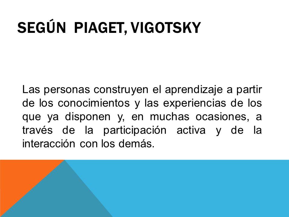 SEGÚN PIAGET, VIGOTSKY Las personas construyen el aprendizaje a partir de los conocimientos y las experiencias de los que ya disponen y, en muchas oca