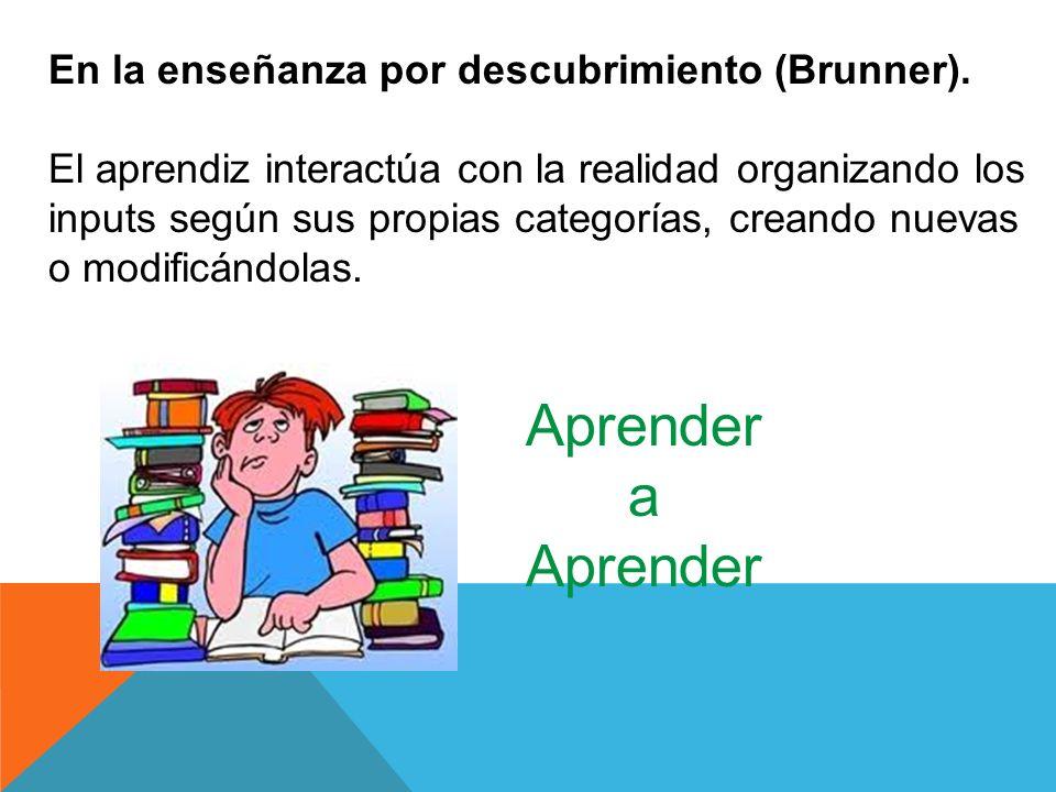 En la enseñanza por descubrimiento (Brunner). El aprendiz interactúa con la realidad organizando los inputs según sus propias categorías, creando nuev