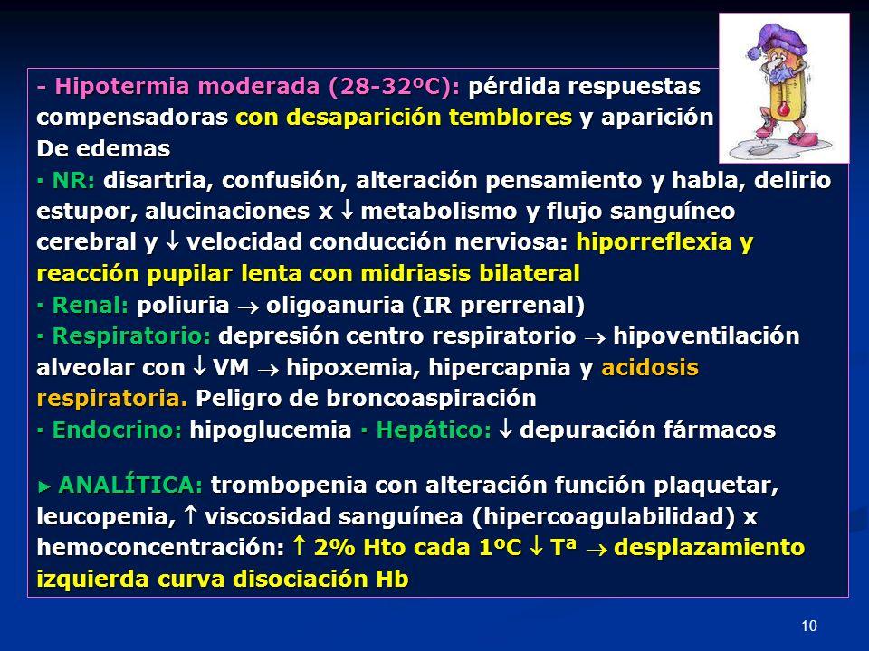10 - Hipotermia moderada (28-32ºC): pérdida respuestas compensadoras con desaparición temblores y aparición De edemas NR: disartria, confusión, altera