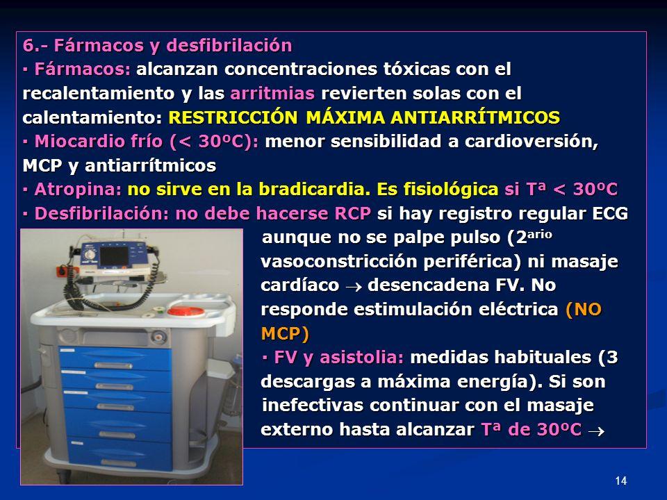 14 6.- Fármacos y desfibrilación Fármacos: alcanzan concentraciones tóxicas con el Fármacos: alcanzan concentraciones tóxicas con el recalentamiento y