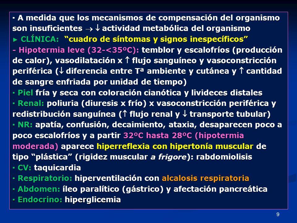 9 A medida que los mecanismos de compensación del organismo A medida que los mecanismos de compensación del organismo son insuficientes actividad meta