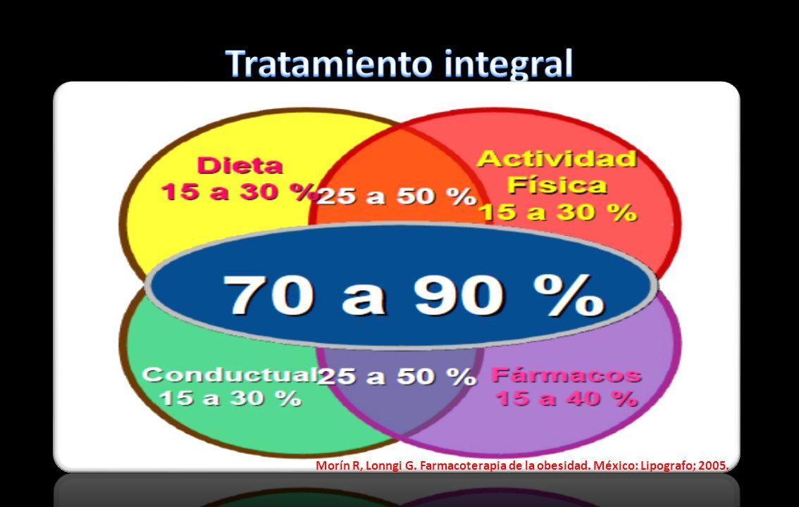 Morín R, Lonngi G. Farmacoterapia de la obesidad. México: Lipografo; 2005.