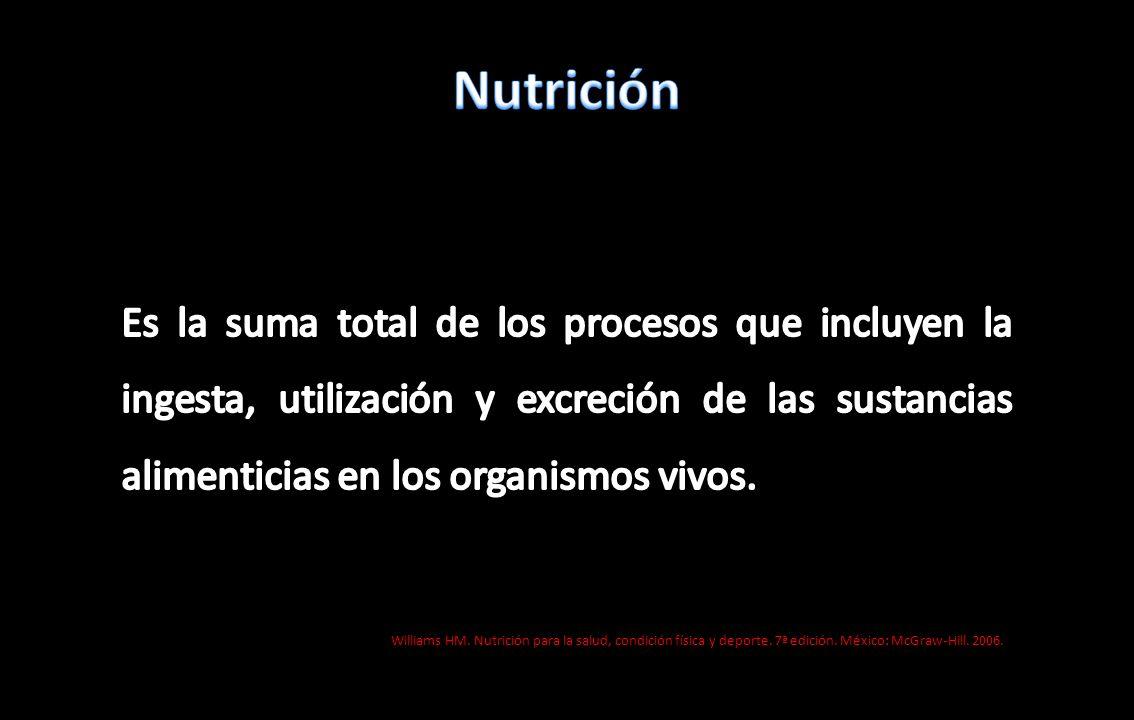 Williams HM. Nutrición para la salud, condición física y deporte. 7ª edición. México: McGraw-Hill. 2006.