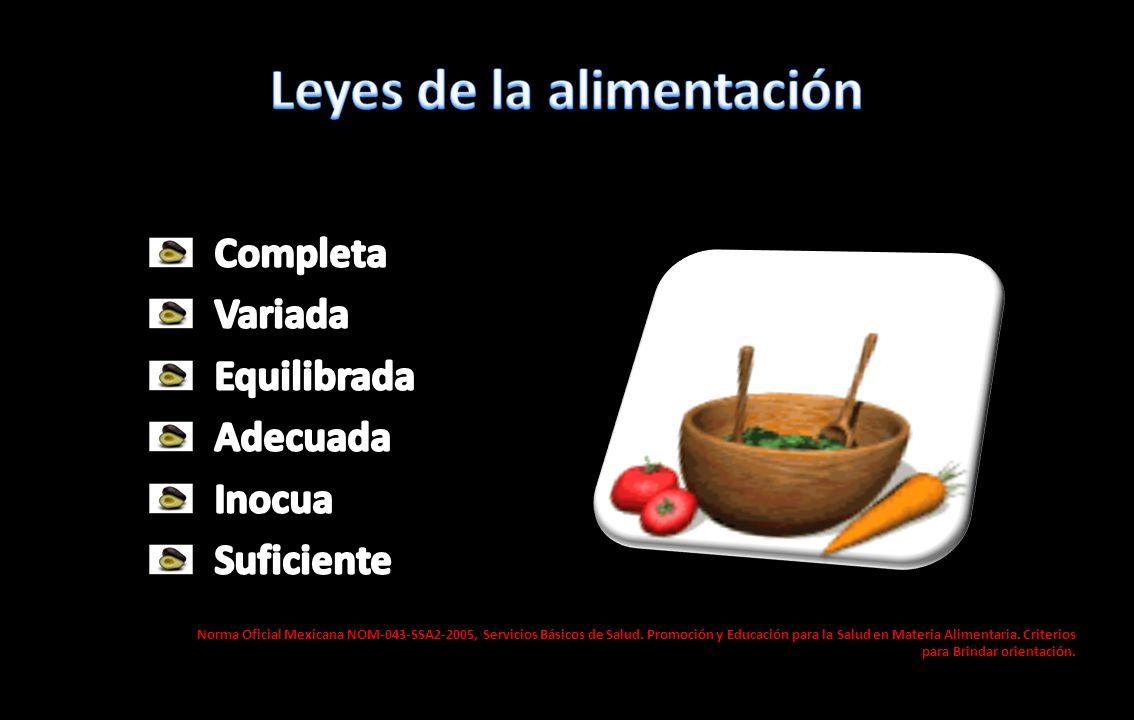Norma Oficial Mexicana NOM-043-SSA2-2005, Servicios Básicos de Salud. Promoción y Educación para la Salud en Materia Alimentaria. Criterios para Brind