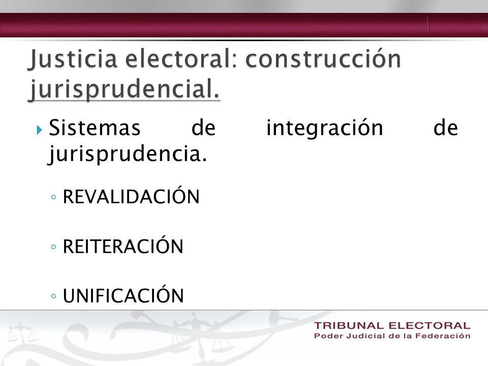 Sistemas de integración de jurisprudencia. REVALIDACIÓN REITERACIÓN UNIFICACIÓN