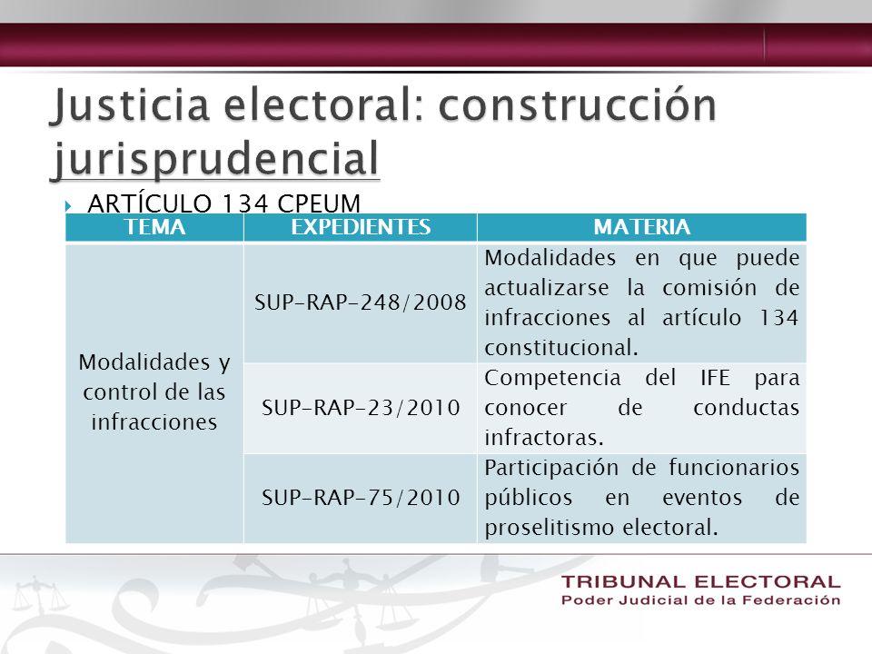 ARTÍCULO 134 CPEUM TEMA EXPEDIENTESMATERIA Modalidades y control de las infracciones SUP-RAP-248/2008 Modalidades en que puede actualizarse la comisió