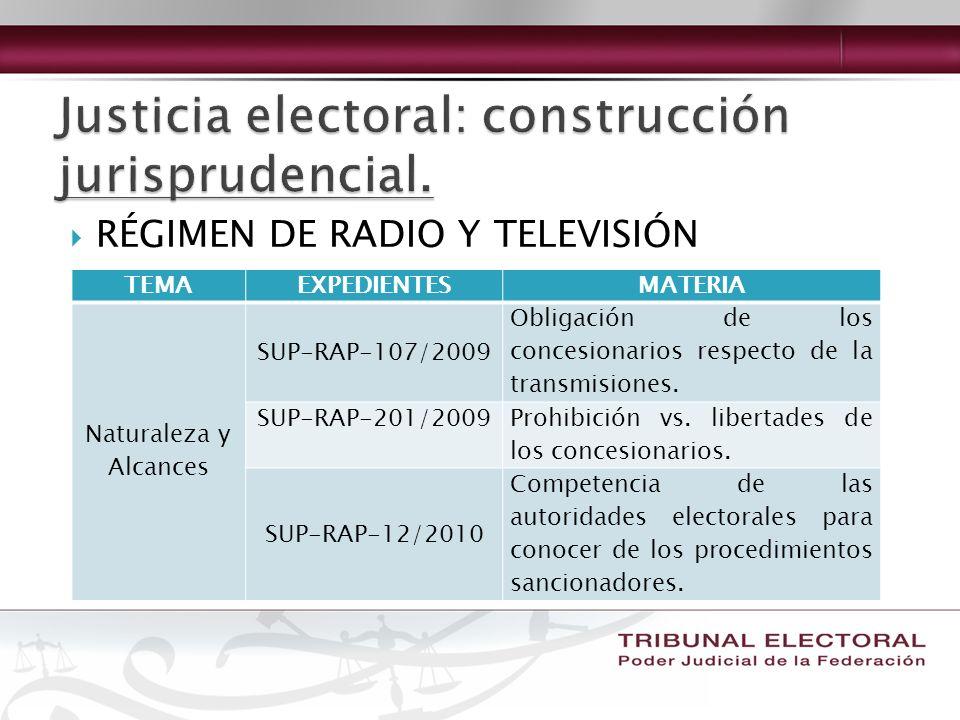 RÉGIMEN DE RADIO Y TELEVISIÓN TEMA EXPEDIENTESMATERIA Naturaleza y Alcances SUP-RAP-107/2009 Obligación de los concesionarios respecto de la transmisi