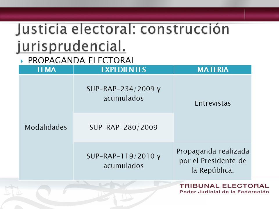 PROPAGANDA ELECTORAL TEMA EXPEDIENTESMATERIA Modalidades SUP-RAP-234/2009 y acumulados Entrevistas SUP-RAP-280/2009 SUP-RAP-119/2010 y acumulados Prop
