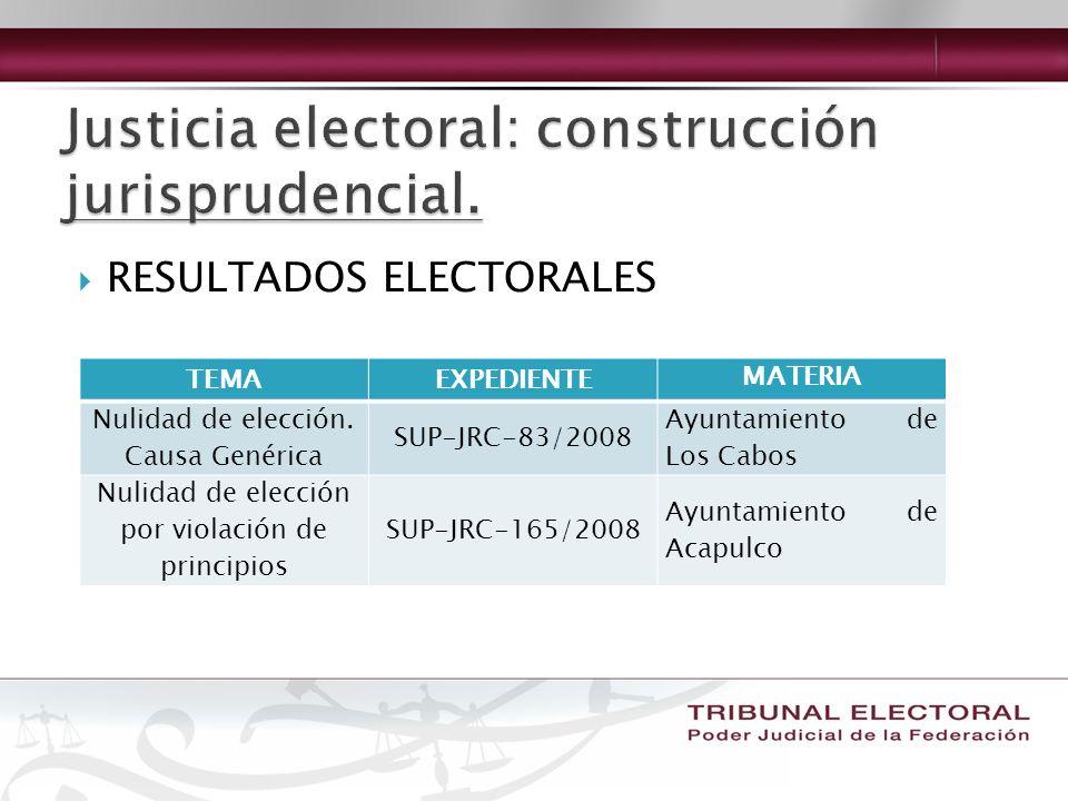 RESULTADOS ELECTORALES TEMAEXPEDIENTE MATERIA Nulidad de elección. Causa Genérica SUP-JRC-83/2008 Ayuntamiento de Los Cabos Nulidad de elección por vi