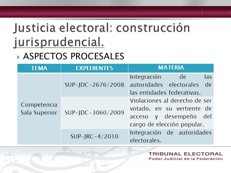 ASPECTOS PROCESALES TEMAEXPEDIENTES MATERIA Competencia Sala Superior SUP-JDC-2676/2008 Integración de las autoridades electorales de las entidades fe