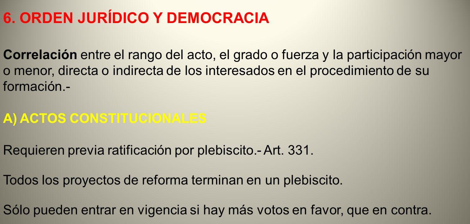 6. ORDEN JURÍDICO Y DEMOCRACIA Correlación entre el rango del acto, el grado o fuerza y la participación mayor o menor, directa o indirecta de los int