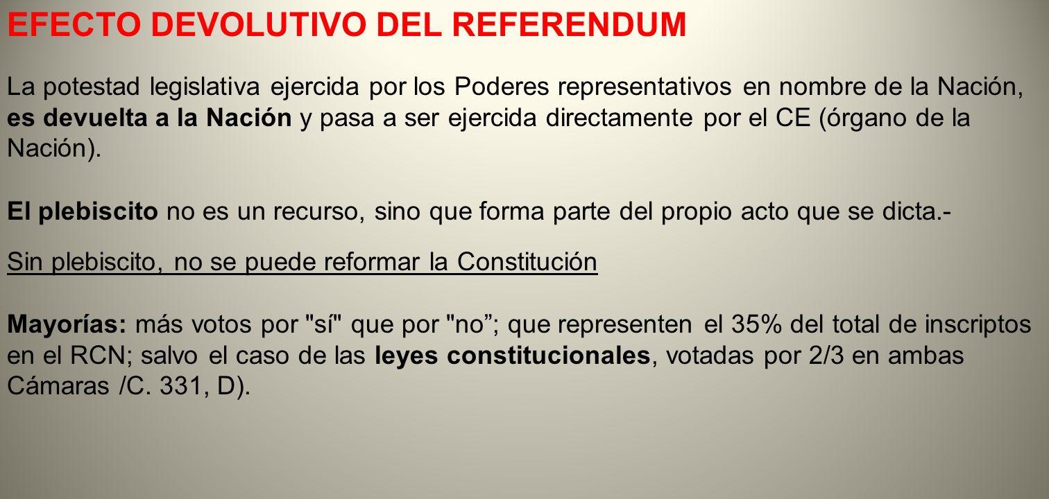 EFECTO DEVOLUTIVO DEL REFERENDUM La potestad legislativa ejercida por los Poderes representativos en nombre de la Nación, es devuelta a la Nación y pa