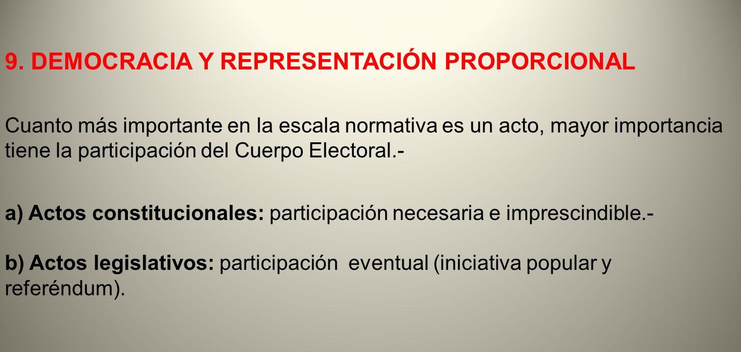 9. DEMOCRACIA Y REPRESENTACIÓN PROPORCIONAL Cuanto más importante en la escala normativa es un acto, mayor importancia tiene la participación del Cuer