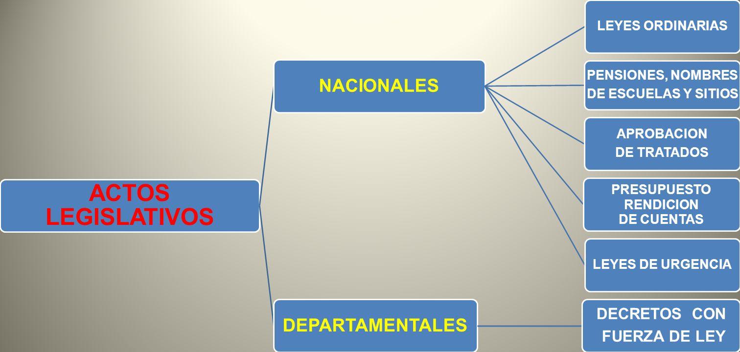 ACTOS LEGISLATIVOS NACIONALES LEYES ORDINARIAS PENSIONES, NOMBRES DE ESCUELAS Y SITIOS APROBACION DE TRATADOS PRESUPUESTO RENDICION DE CUENTAS LEYES D