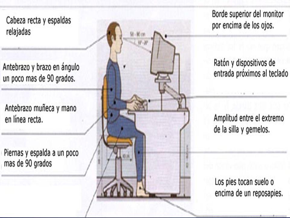 Mobiliario y Factores Humanos De nada sirve contar con un equipo ergonómicamente preparado si luego trabajamos sobre una mesa en la que no nos caben l