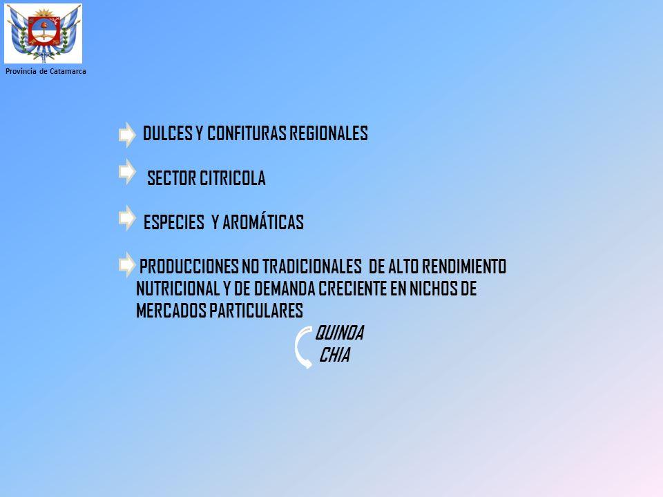DULCES Y CONFITURAS REGIONALES SECTOR CITRICOLA ESPECIES Y AROMÁTICAS PRODUCCIONES NO TRADICIONALES DE ALTO RENDIMIENTO NUTRICIONAL Y DE DEMANDA CRECI