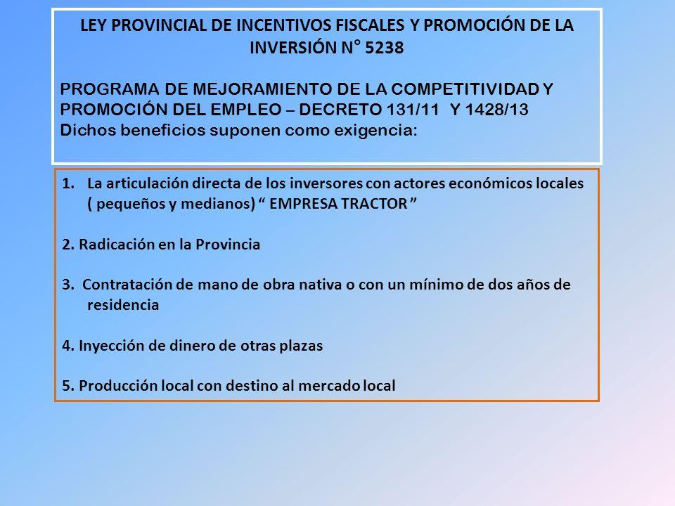 LEY PROVINCIAL DE INCENTIVOS FISCALES Y PROMOCIÓN DE LA INVERSIÓN N° 5238 PROGRAMA DE MEJORAMIENTO DE LA COMPETITIVIDAD Y PROMOCIÓN DEL EMPLEO – DECRE