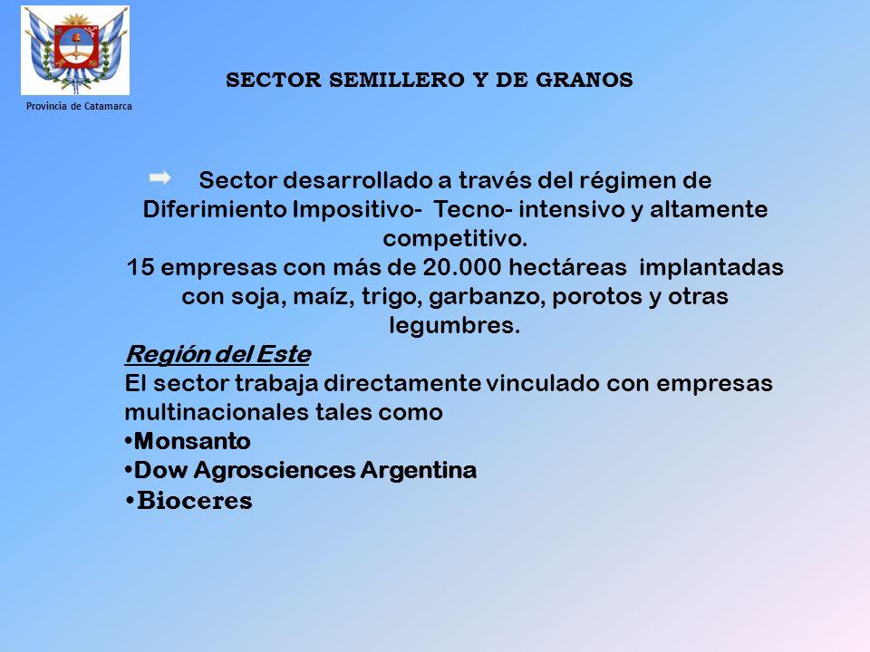 Provincia de Catamarca SECTOR SEMILLERO Y DE GRANOS Sector desarrollado a través del régimen de Diferimiento Impositivo- Tecno- intensivo y altamente