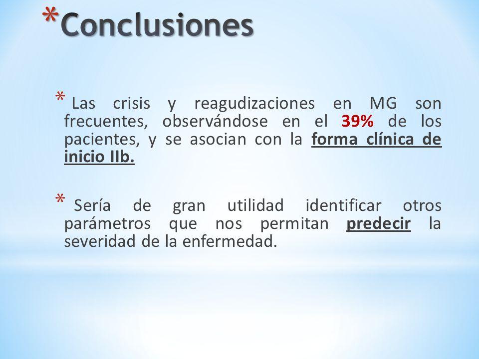 * Las crisis y reagudizaciones en MG son frecuentes, observándose en el 39% de los pacientes, y se asocian con la forma clínica de inicio IIb. * Sería