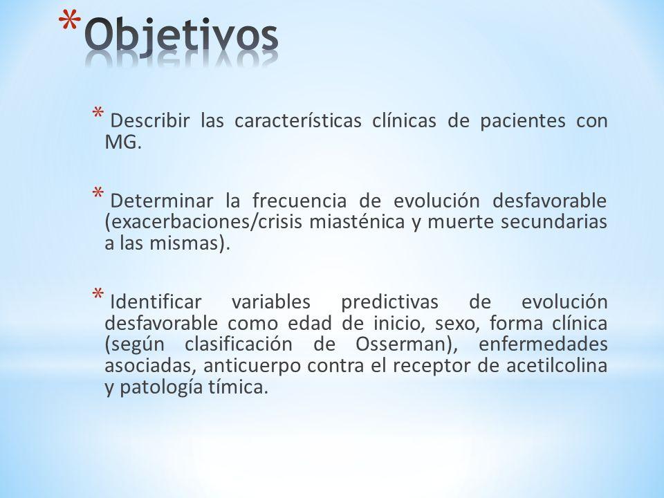 * Describir las características clínicas de pacientes con MG. * Determinar la frecuencia de evolución desfavorable (exacerbaciones/crisis miasténica y
