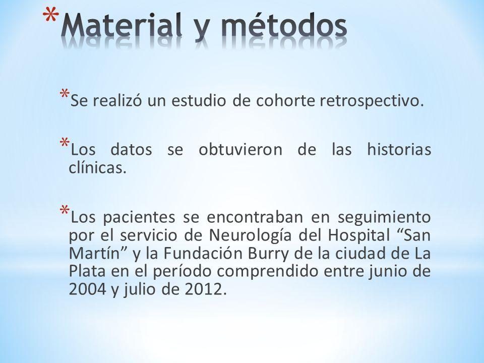 * Para la clasificación de MG se utilizó la clasificación clínica de Osserman: Tipo I (Ocular): afectación exclusivamente ocular.