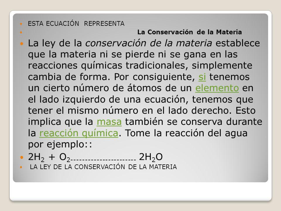 ESTA ECUACIÓN REPRESENTA La Conservación de la Materia La ley de la conservación de la materia establece que la materia ni se pierde ni se gana en las