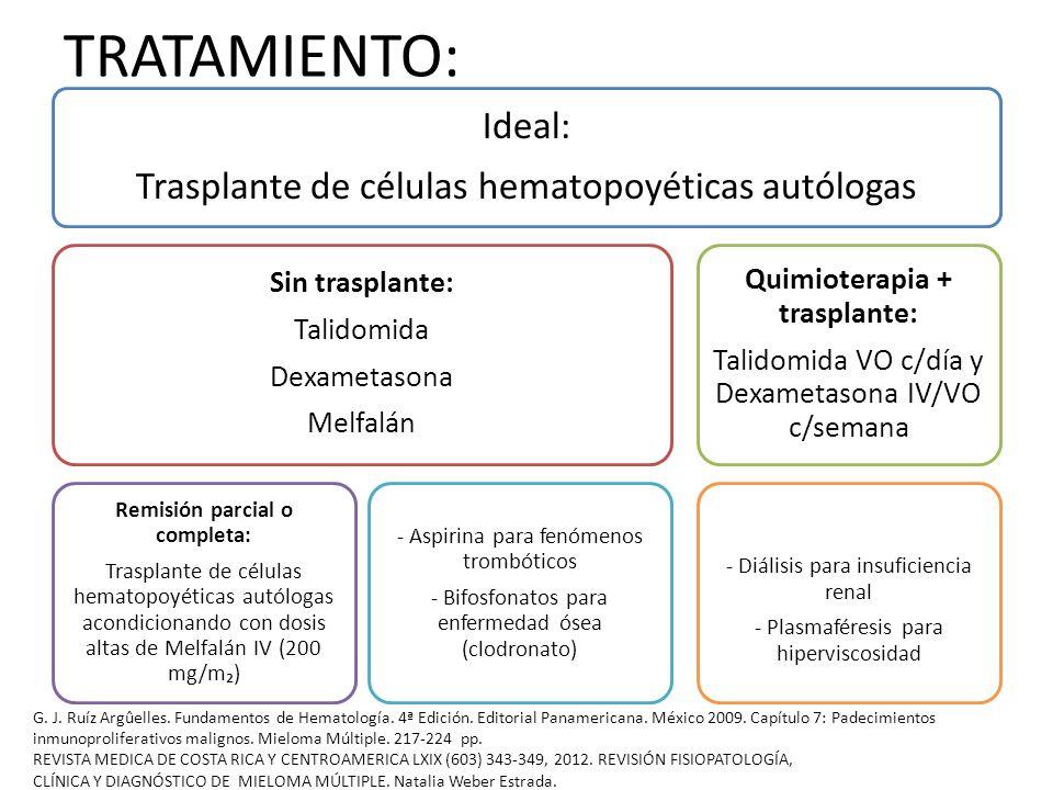 Ideal: Trasplante de células hematopoyéticas autólogas Sin trasplante: Talidomida Dexametasona Melfalán Remisión parcial o completa: Trasplante de cél
