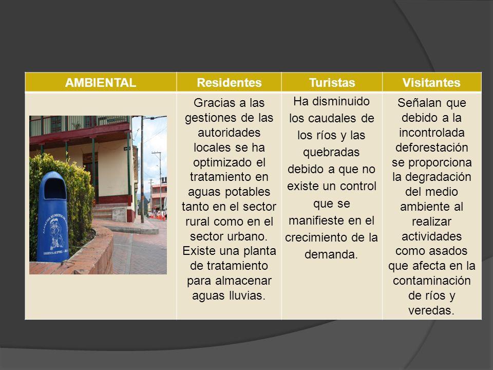 AMBIENTALResidentesTuristasVisitantes Gracias a las gestiones de las autoridades locales se ha optimizado el tratamiento en aguas potables tanto en el sector rural como en el sector urbano.