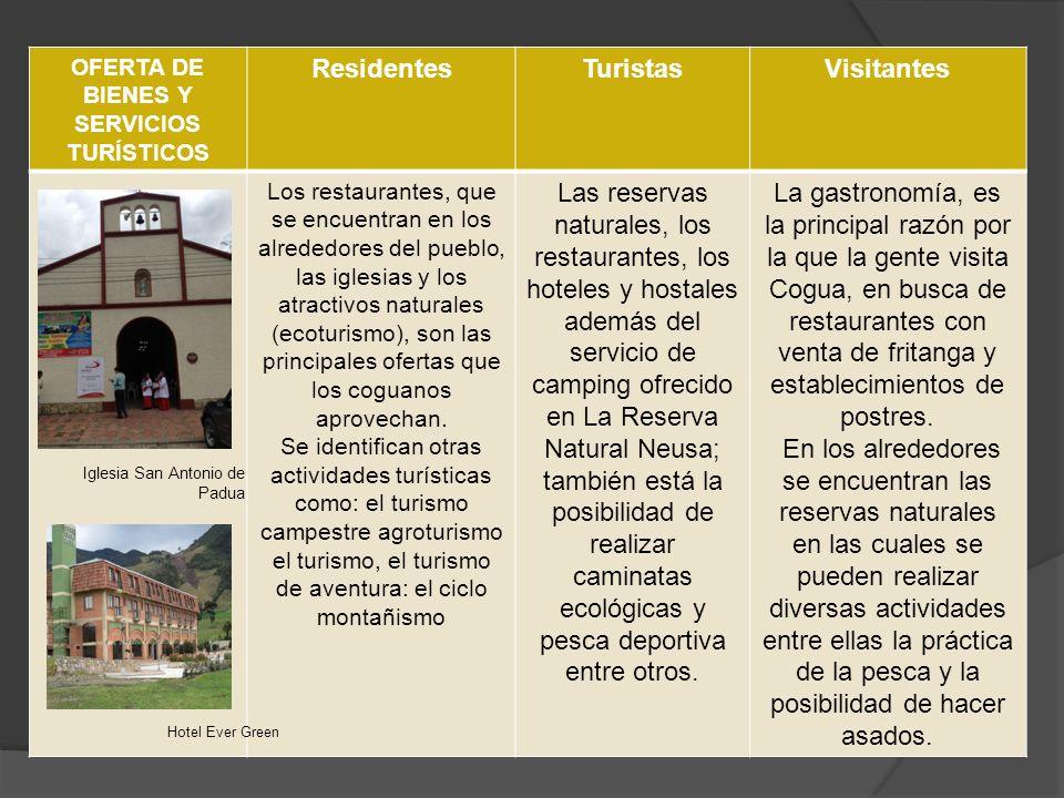 OFERTA DE BIENES Y SERVICIOS TURÍSTICOS ResidentesTuristasVisitantes Los restaurantes, que se encuentran en los alrededores del pueblo, las iglesias y los atractivos naturales (ecoturismo), son las principales ofertas que los coguanos aprovechan.