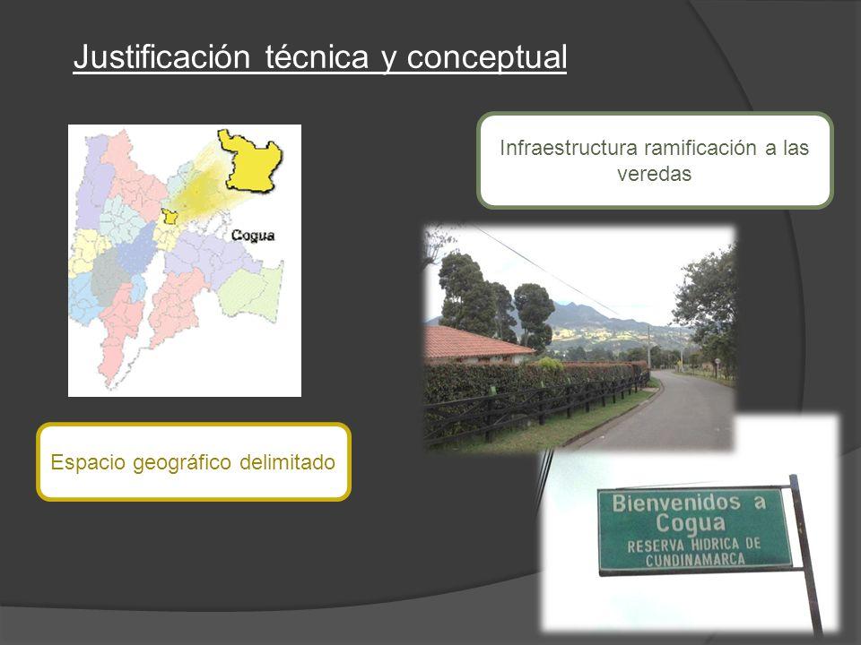 Justificación técnica y conceptual Espacio geográfico delimitado Infraestructura ramificación a las veredas