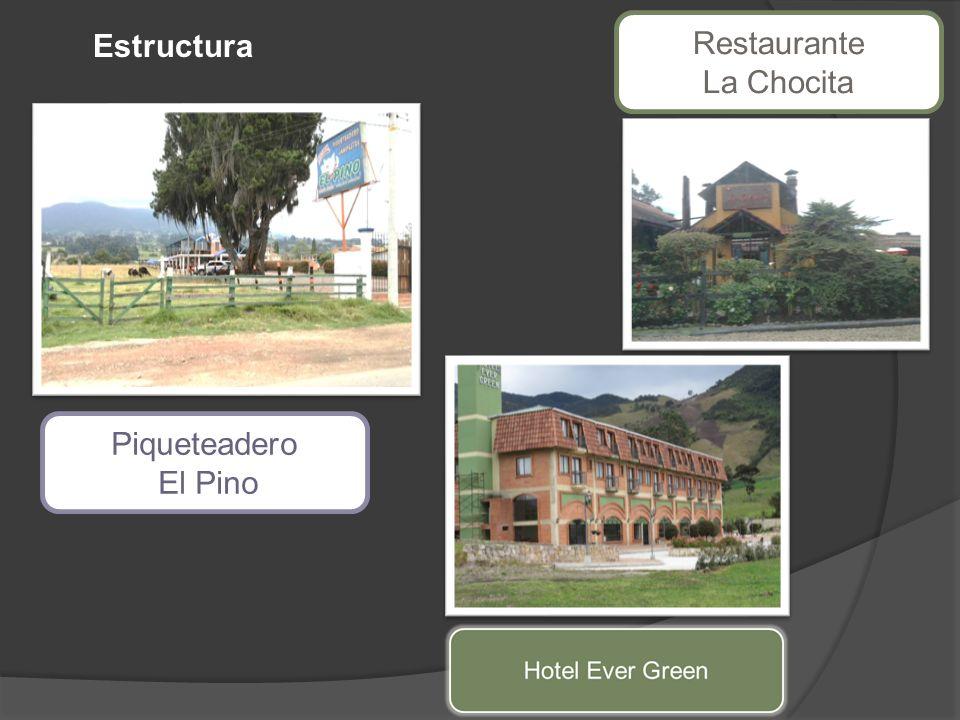 Estructura Piqueteadero El Pino Restaurante La Chocita