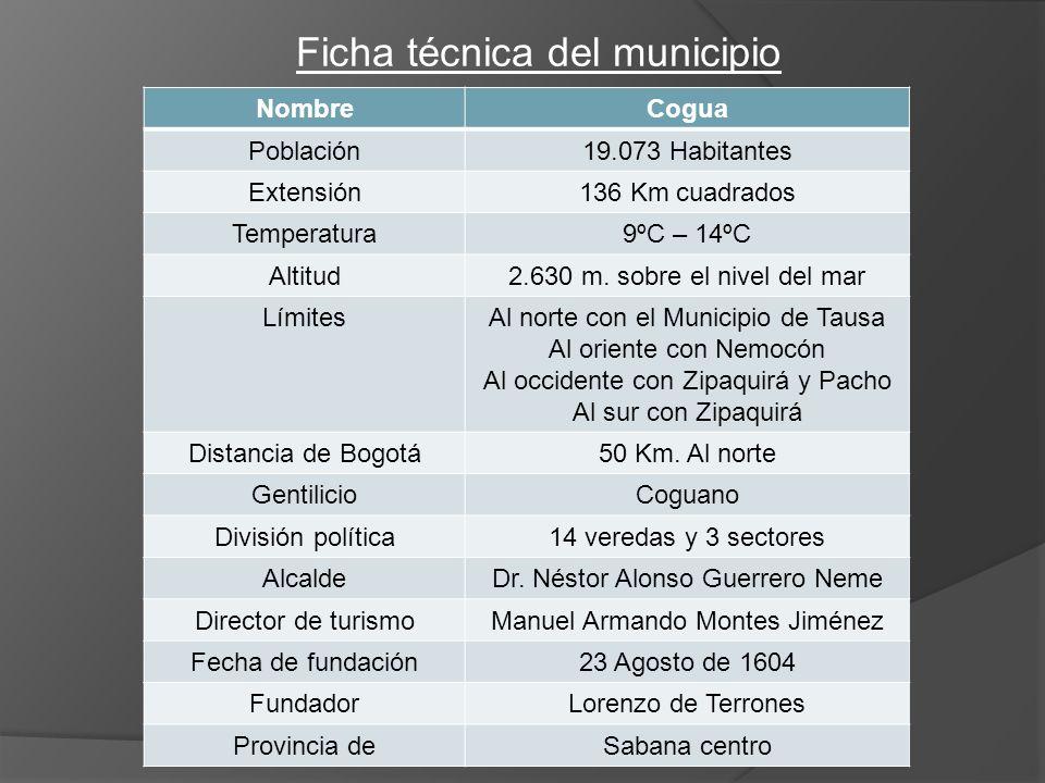 NombreCogua Población19.073 Habitantes Extensión136 Km cuadrados Temperatura9ºC – 14ºC Altitud2.630 m.