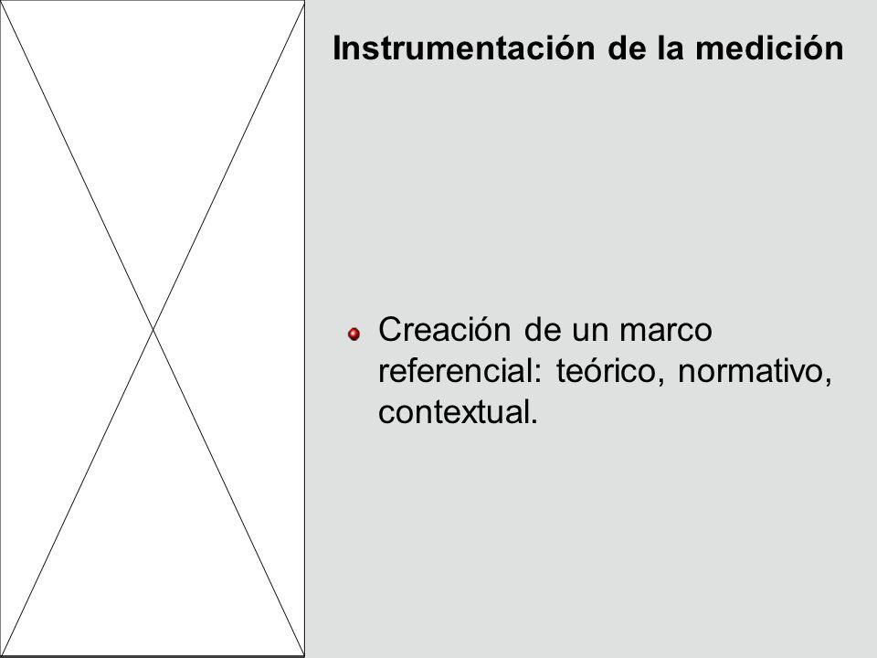Instrumentación de la medición Creación de un marco referencial: teórico, normativo, contextual.