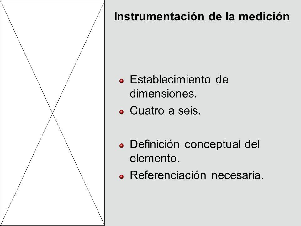Instrumentación de la medición Establecimiento de dimensiones. Cuatro a seis. Definición conceptual del elemento. Referenciación necesaria.