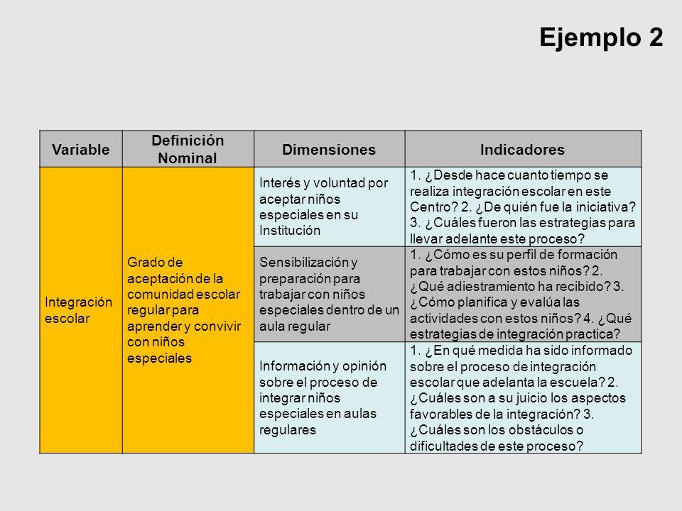 Ejemplo 2 Variable Definición Nominal DimensionesIndicadores Integración escolar Grado de aceptación de la comunidad escolar regular para aprender y c