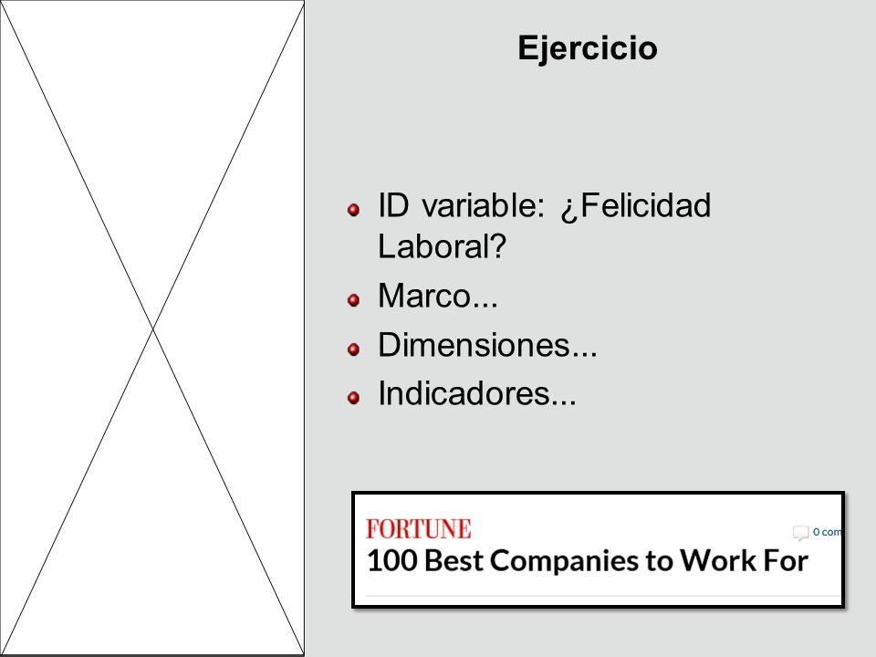 Ejercicio ID variable: ¿Felicidad Laboral? Marco... Dimensiones... Indicadores...