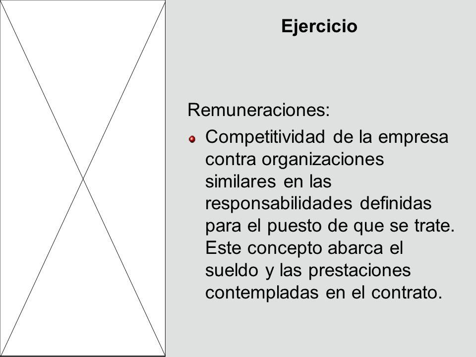 Ejercicio Remuneraciones: Competitividad de la empresa contra organizaciones similares en las responsabilidades definidas para el puesto de que se tra