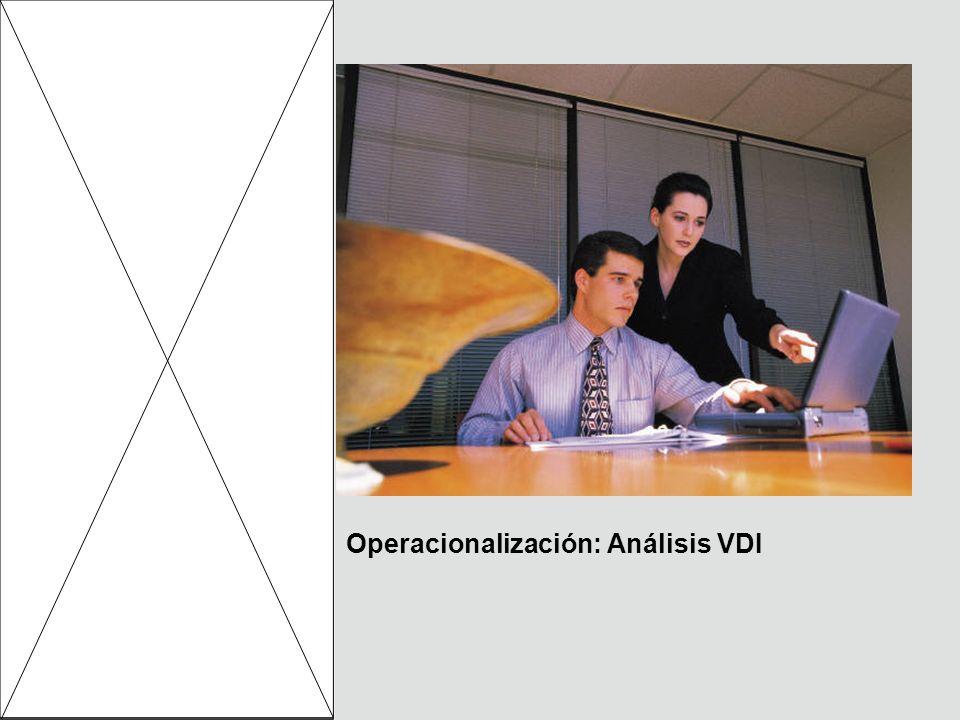 Herramientas complementarias 1.Operacionalización de variables (VDI).