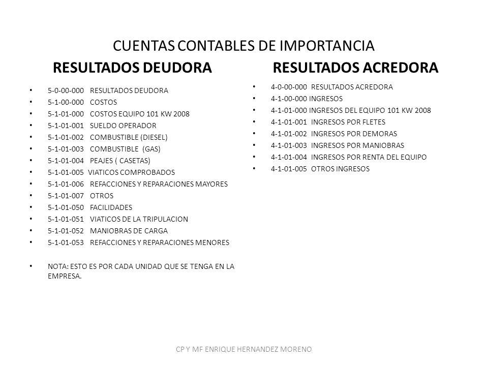 CUENTAS CONTABLES DE IMPORTANCIA RESULTADOS DEUDORA 5-0-00-000 RESULTADOS DEUDORA 5-1-00-000 COSTOS 5-1-01-000 COSTOS EQUIPO 101 KW 2008 5-1-01-001 SU