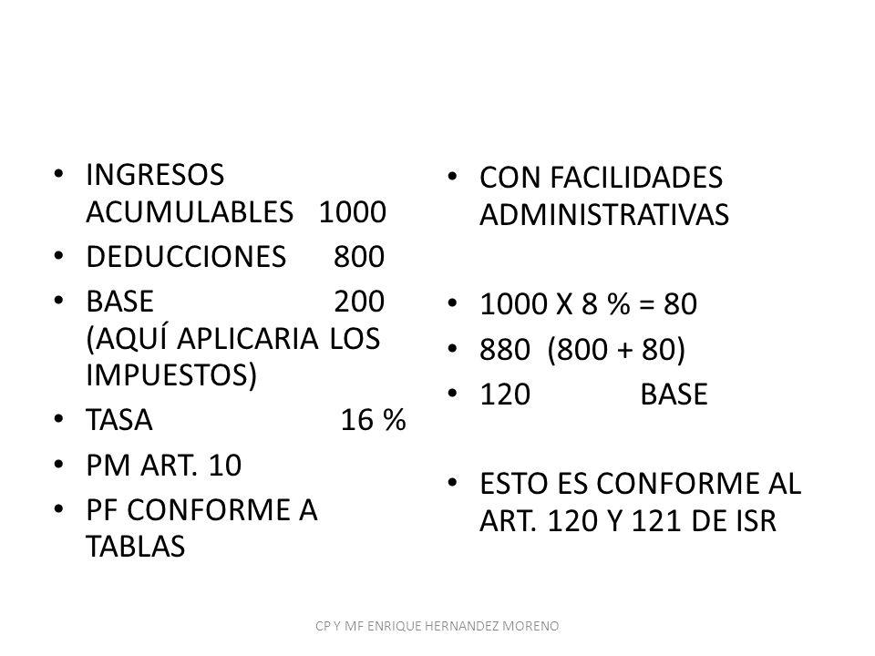 INGRESOS ACUMULABLES 1000 DEDUCCIONES 800 BASE 200 (AQUÍ APLICARIA LOS IMPUESTOS) TASA 16 % PM ART. 10 PF CONFORME A TABLAS CON FACILIDADES ADMINISTRA