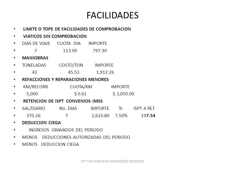 FACILIDADES LIMITE O TOPE DE FACILIDADES DE COMPROBACION VIATICOS SIN COMPROBACION DIAS DE VIAJE CUOTA DIA IMPORTE 7 113.90 797.30 MANIOBRAS TONELADAS