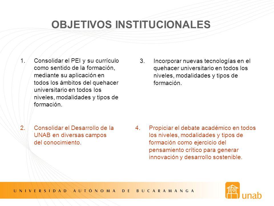 OBJETIVOS INSTITUCIONALES 1.Consolidar el PEI y su currículo como sentido de la formación, mediante su aplicación en todos los ámbitos del quehacer universitario en todos los niveles, modalidades y tipos de formación.