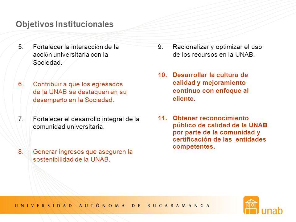 Objetivos Institucionales 5.Fortalecer la interacci ó n de la acci ó n universitaria con la Sociedad. 6.Contribuir a que los egresados de la UNAB se d