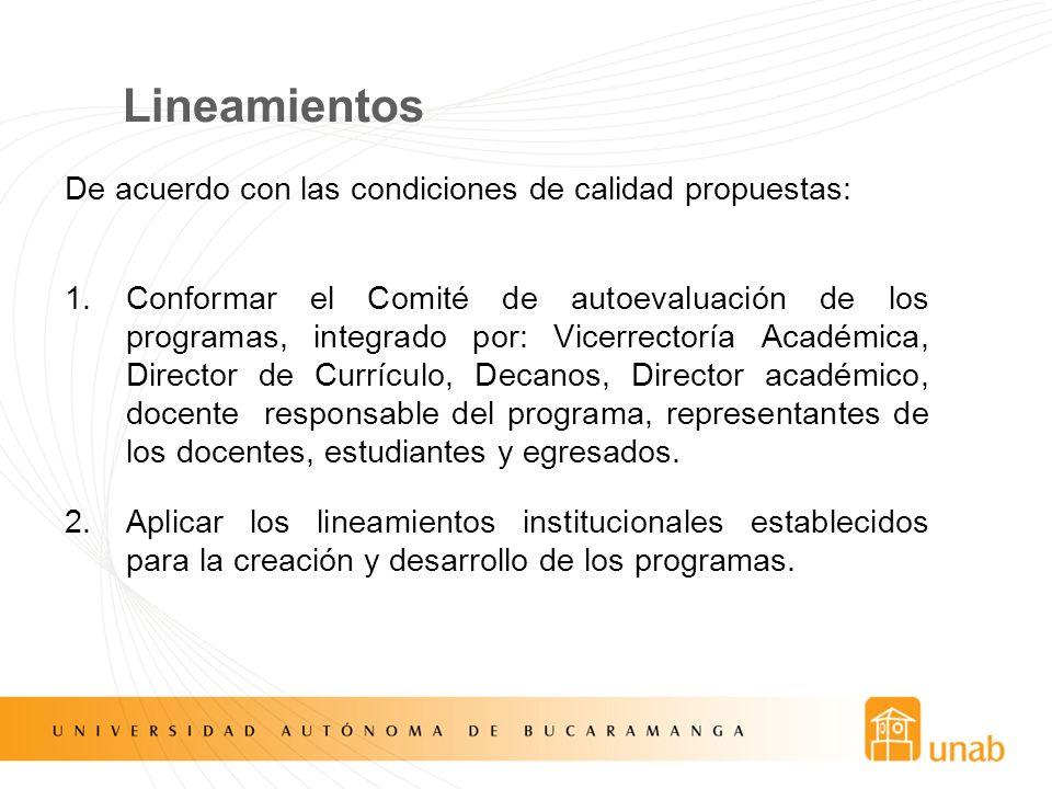 Lineamientos De acuerdo con las condiciones de calidad propuestas: 1.Conformar el Comité de autoevaluación de los programas, integrado por: Vicerrecto