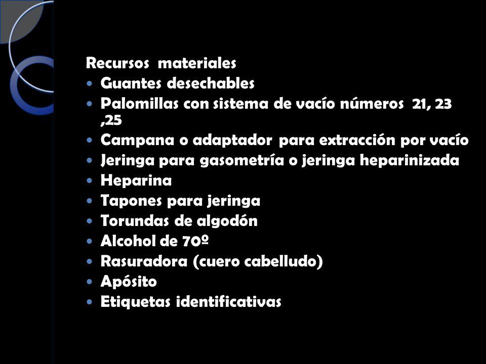 Recursos materiales Guantes desechables Palomillas con sistema de vacío números 21, 23,25 Campana o adaptador para extracción por vacío Jeringa para g