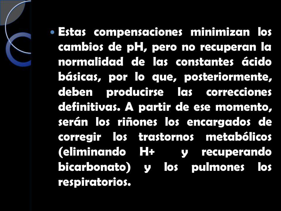 Estas compensaciones minimizan los cambios de pH, pero no recuperan la normalidad de las constantes ácido básicas, por lo que, posteriormente, deben p