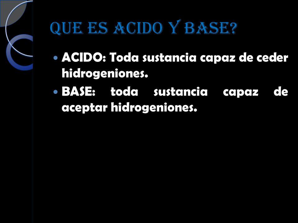 QUE ES ACIDO Y BASE? ACIDO: Toda sustancia capaz de ceder hidrogeniones. BASE: toda sustancia capaz de aceptar hidrogeniones.