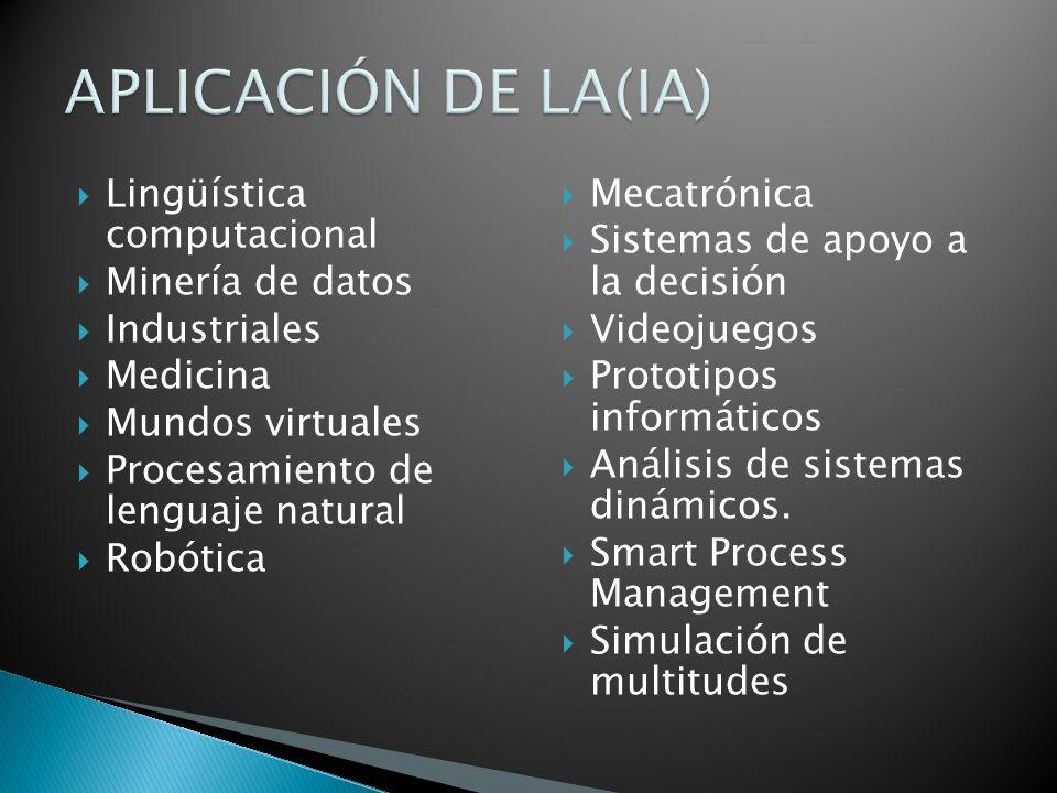 Lingüística computacional Minería de datos Industriales Medicina Mundos virtuales Procesamiento de lenguaje natural Robótica Mecatrónica Sistemas de a