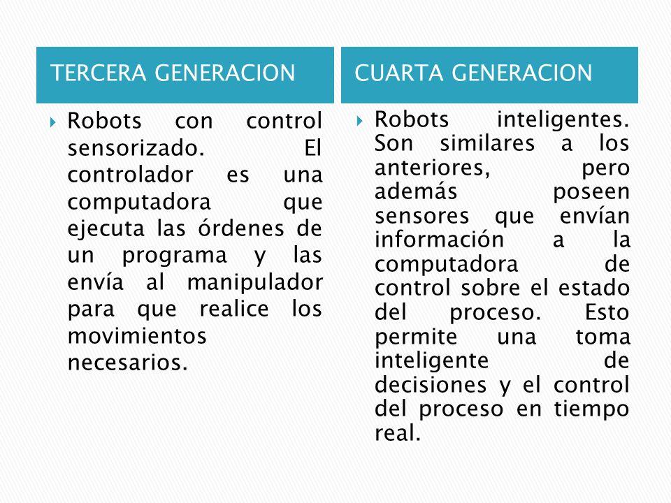 TERCERA GENERACIONCUARTA GENERACION Robots con control sensorizado. El controlador es una computadora que ejecuta las órdenes de un programa y las env