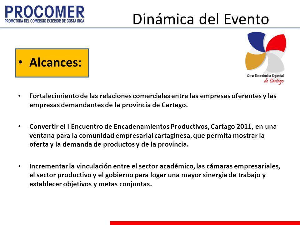 Dinámica del Evento Alcances: Fortalecimiento de las relaciones comerciales entre las empresas oferentes y las empresas demandantes de la provincia de Cartago.